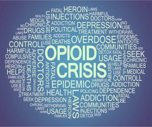 Opioid Crisis in the US